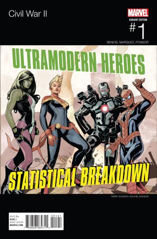 Civil War II #1 (Team Captain Marvel Hip Hop Cover)