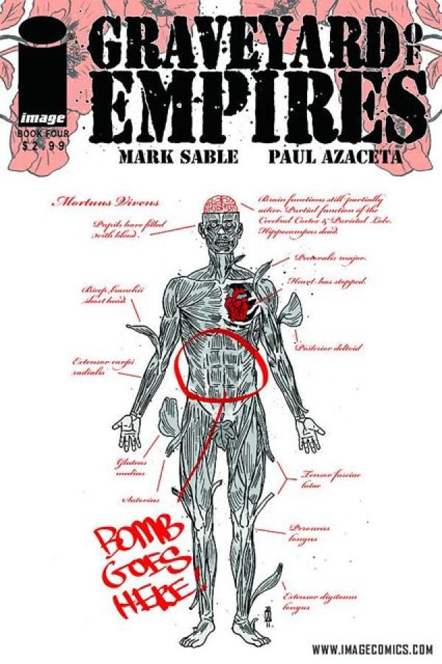 Graveyard of Empires #4