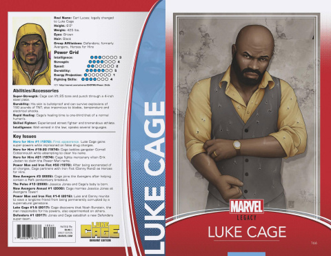 Luke Cage #166 (Christopher Trading Card Cover)