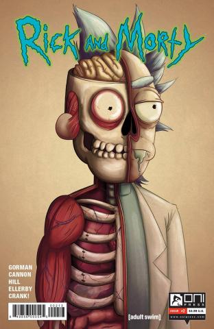 Rick and Morty #2 (3rd Printing)