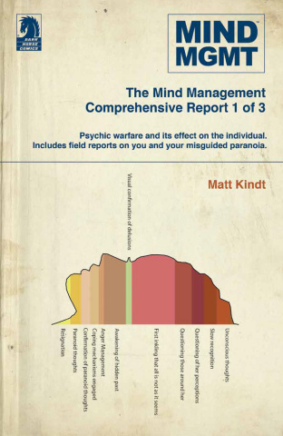 MIND MGMT Vol. 1: Manager and Futurist Part 1 (Omnibus)