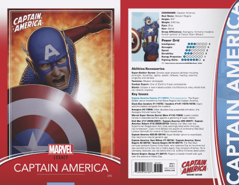 Captain America #695 (Christopher Trading Card Cover)