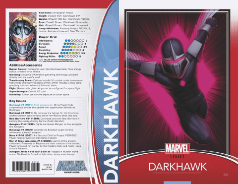 Darkhawk #51 (Christopher Trading Card Cover)