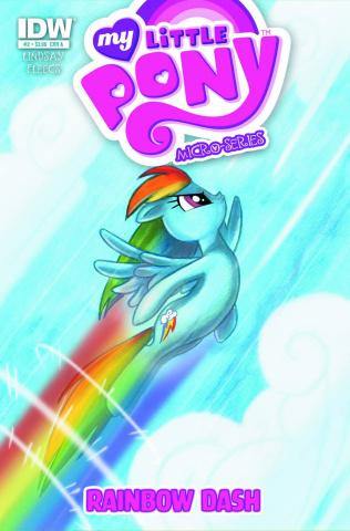 My Little Pony Micro-Series #2: Rainbow Dash
